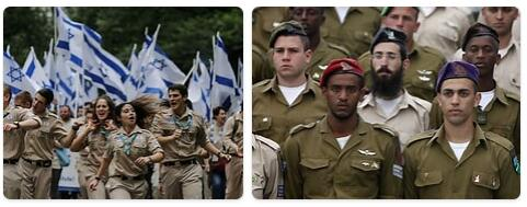 People in Israel