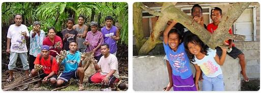 People in Marshall Islands