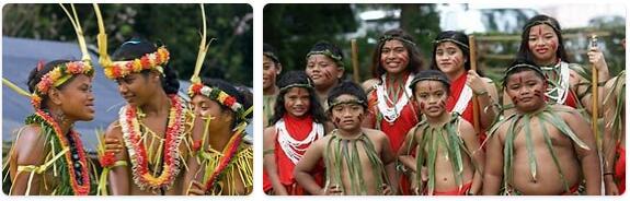 People in Micronesia