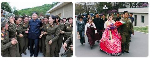 People in North Korea