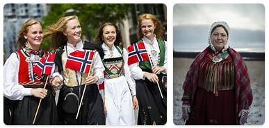 People in Norway