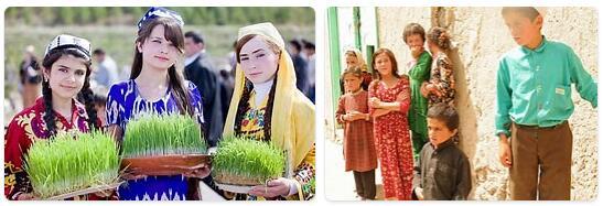 People in Tajikistan
