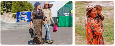 People in Uzbekistan