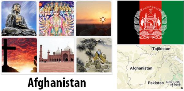 Afghanistan Religion