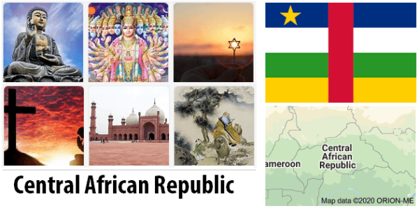 Central African Republic Religion