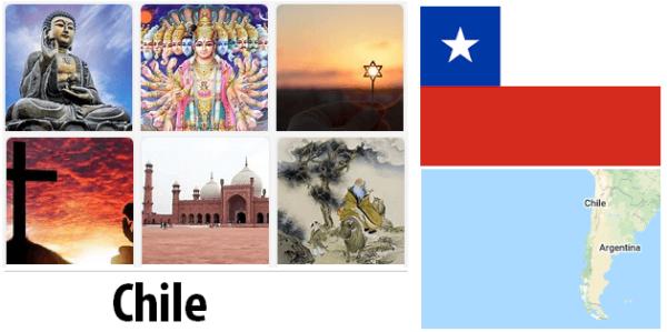 Chile Religion