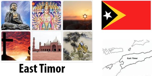 East Timor Religion