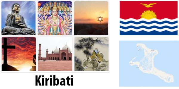 Kiribati Religion