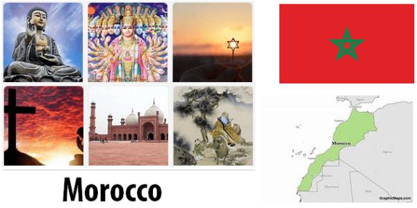 Morocco Religion