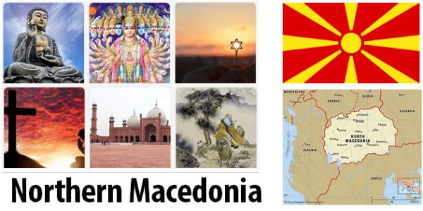 North Macedonia Religion