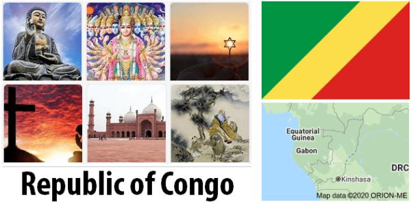 Republic of Congo Religion
