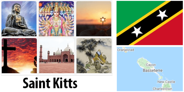 Saint Kitts Religion
