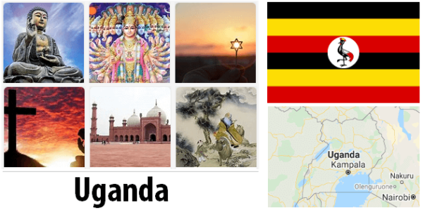 Uganda Religion