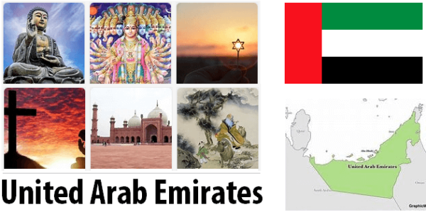 United Arab Emirates Religion