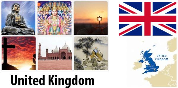 United Kingdom Religion